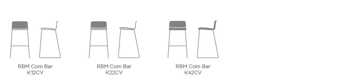 RBM_Com_Bar_2
